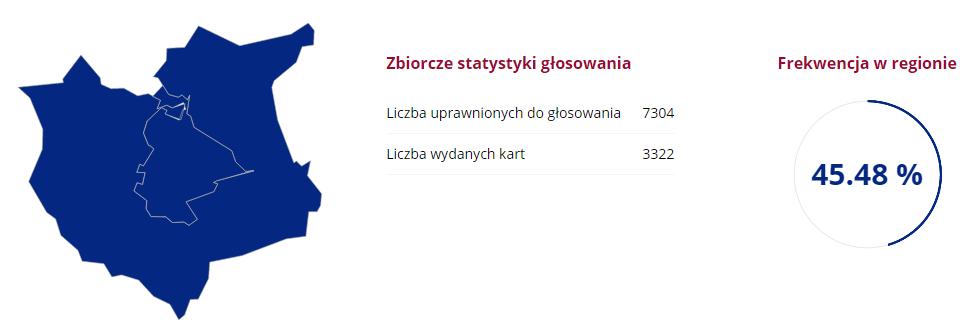 bobowa1